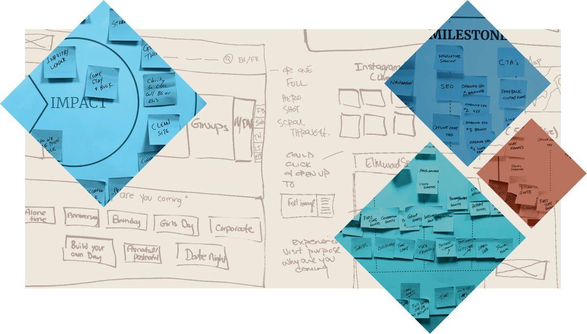 Montage of Elmwood Spa Gameplan meeting